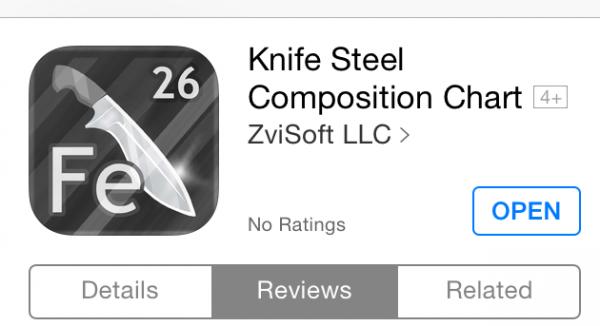 Zvisoft steel composition chart